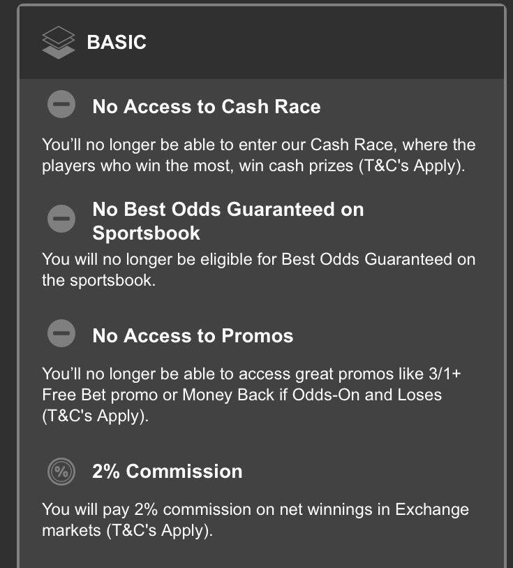 My Betfair Rewards Basic