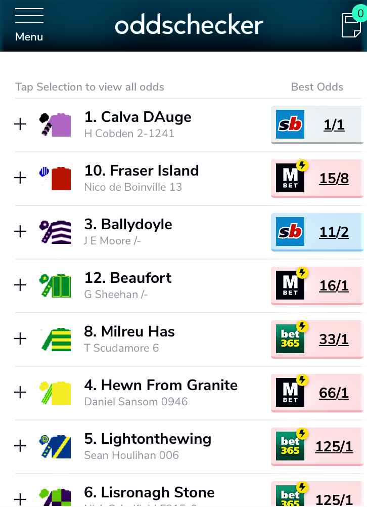 Each way betting bad each way races