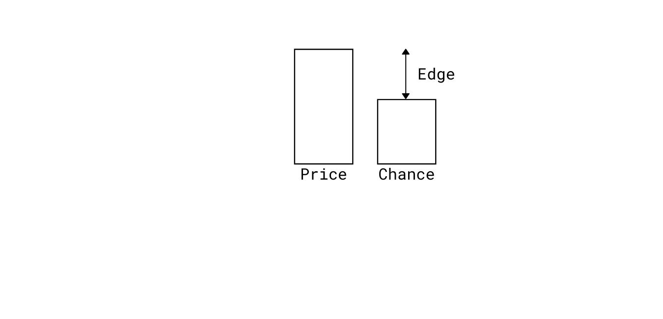 PRICE (11)